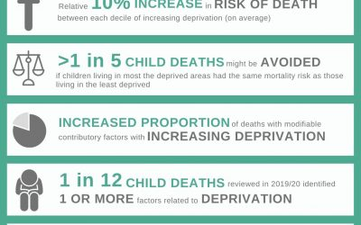 Deprivation report: Findings shared at online event